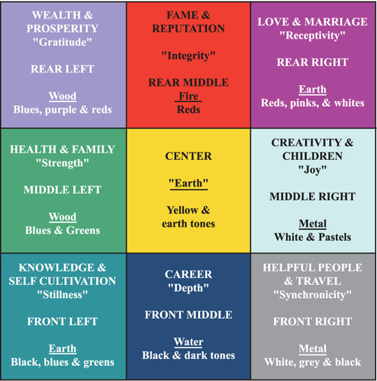 Feng shui and color for Feng shui recamara colores